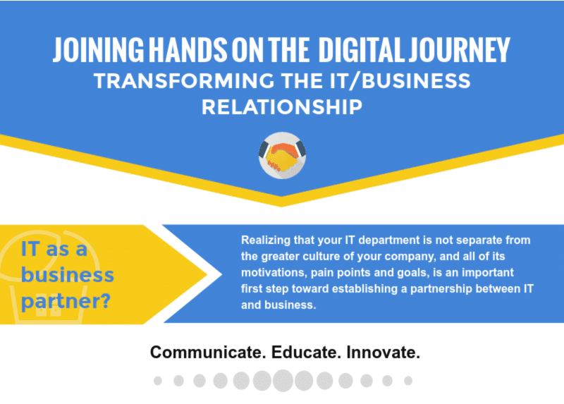 IT-and-Business-Alignment-Infographic-Transforming-The-Relationship-BP-Logix-2019-02-05-15-47-30
