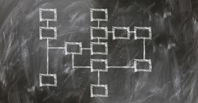 Business Process Modeling (BPMN)   BP Logix
