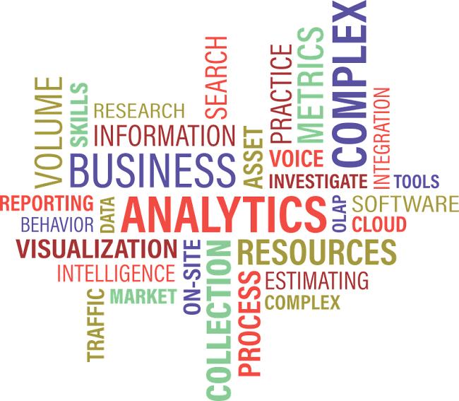 Process Intelligence | BP Logix