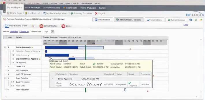 Workflow Timeline Software: Process Timeline   BP Logix